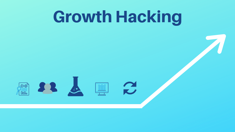 Growth Hacking: il requisito fondamentale per il successo di un business